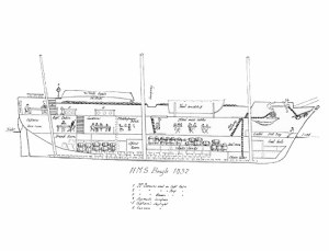 hms-beagle-1837